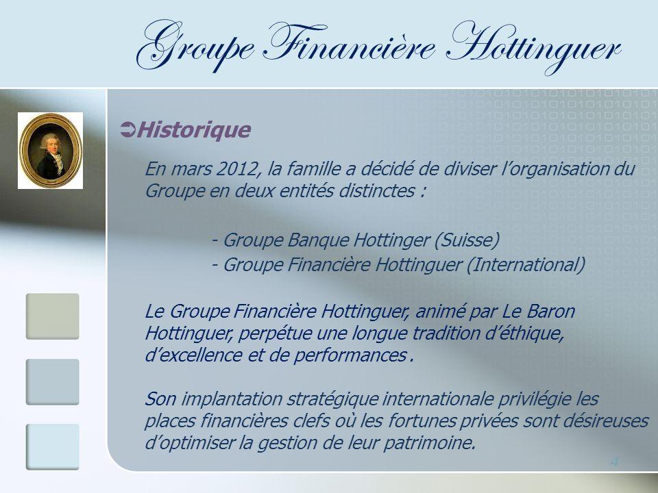 Réseau : Groupe Financière Hottinguer Genève, London, Luxembourg, Nassau, Paris, Toronto