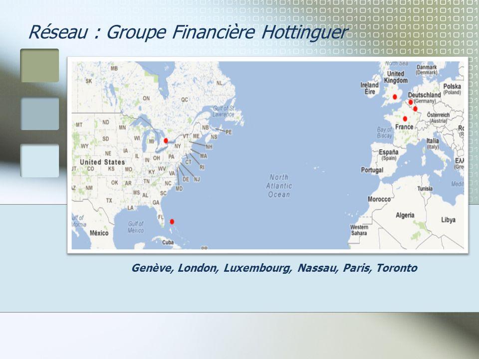 6 Hottinger & Cie Groupe Financière Hottinguer Société Anonyme Luxembourg Hottinger & Cie - Groupe Financière Hottinguer S.A.