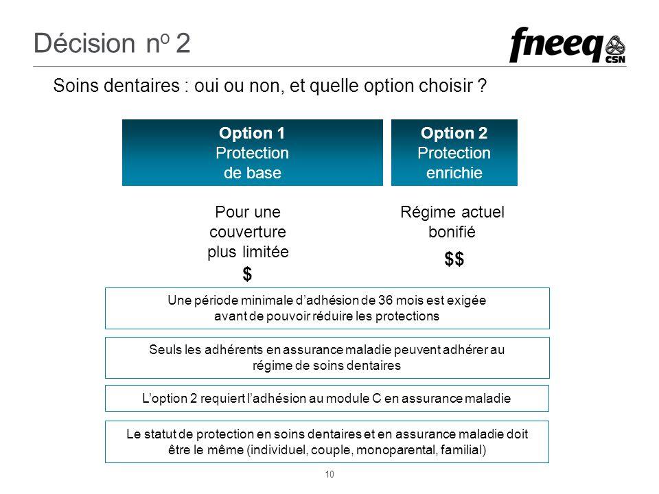 10 Décision n o 2 Soins dentaires : oui ou non, et quelle option choisir .