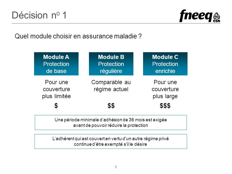 9 Décision n o 1 Quel module choisir en assurance maladie .