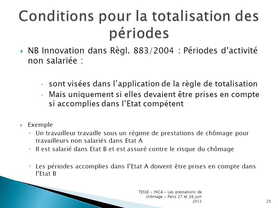 NB Innovation dans Règl.