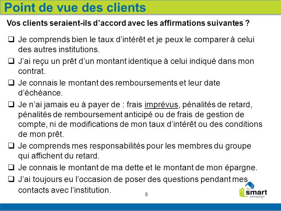 9 1.Principes de protection des clients 2. Principe 2 en pratique 3.