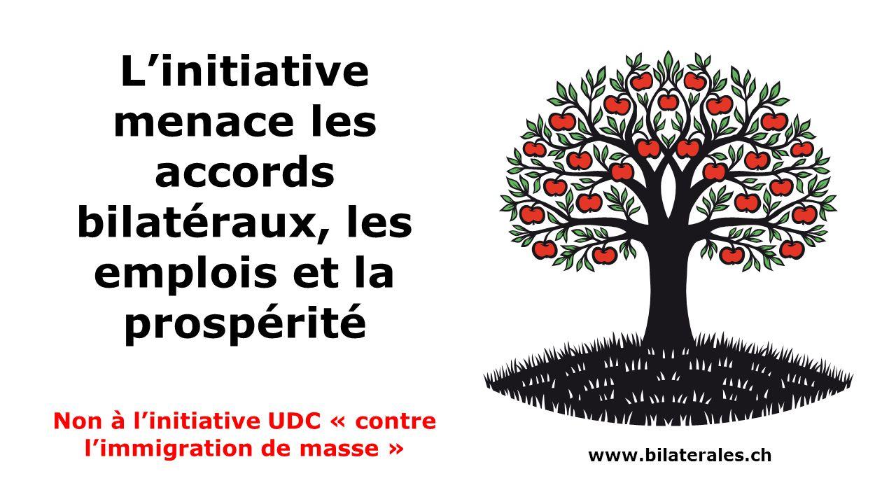 Linitiative menace les accords bilatéraux, les emplois et la prospérité Non à linitiative UDC « contre limmigration de masse » www.bilaterales.ch