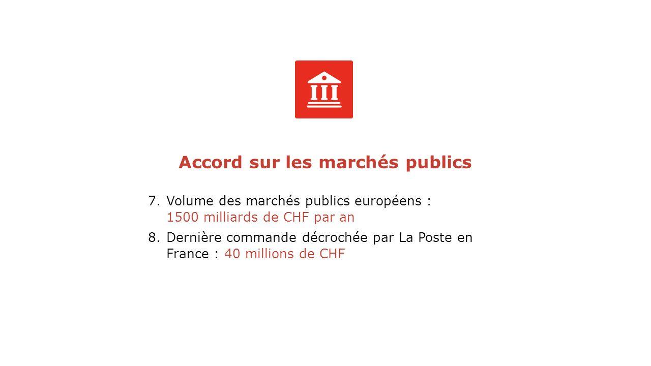 7.Volume des marchés publics européens : 1500 milliards de CHF par an 8.Dernière commande décrochée par La Poste en France : 40 millions de CHF Accord sur les marchés publics