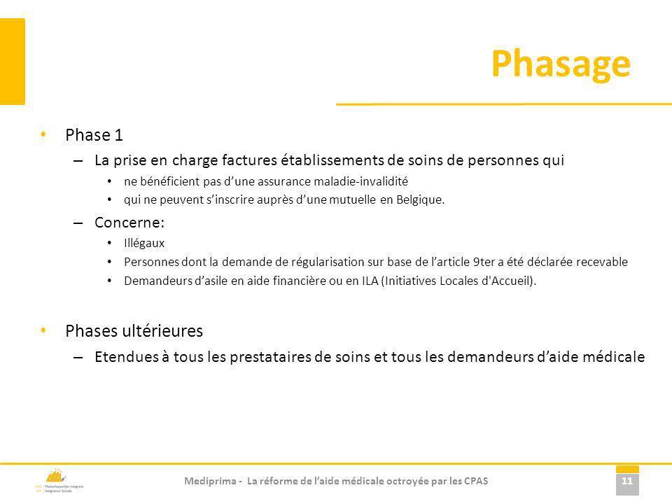 Phasage Phase 1 – La prise en charge factures établissements de soins de personnes qui ne bénéficient pas dune assurance maladie-invalidité qui ne peu