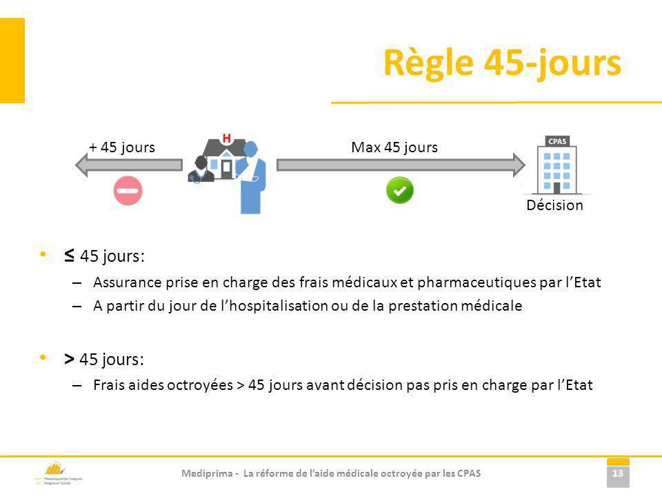 Règle 45-jours 45 jours: – Assurance prise en charge des frais médicaux et pharmaceutiques par lEtat – A partir du jour de lhospitalisation ou de la p