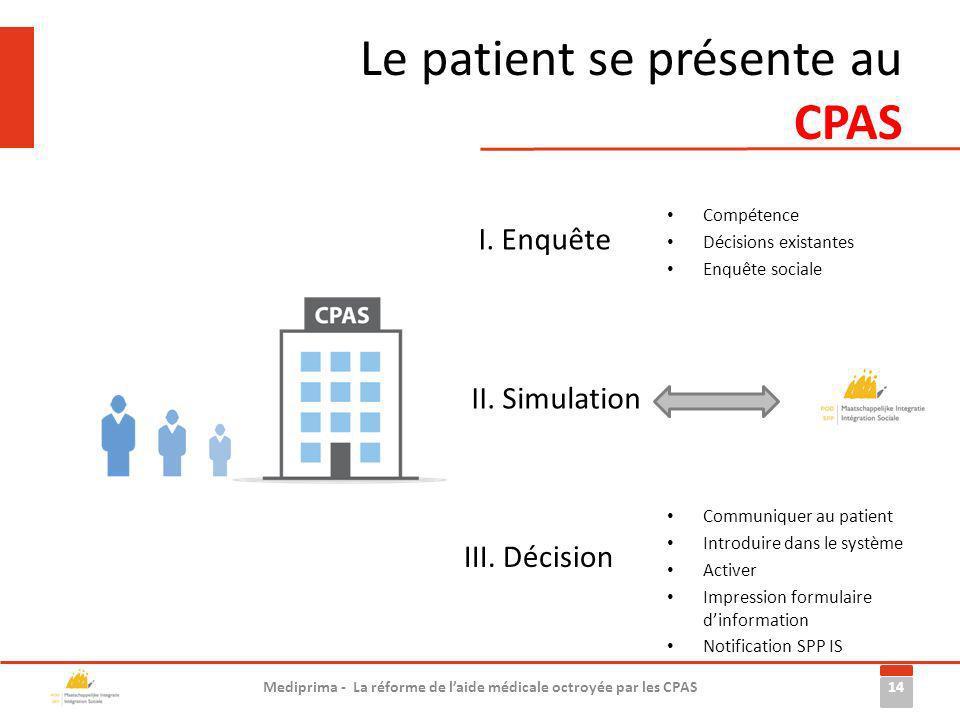 Le patient se présente au CPAS Mediprima - La réforme de laide médicale octroyée par les CPAS 14 I. Enquête II. Simulation III. Décision Compétence Dé
