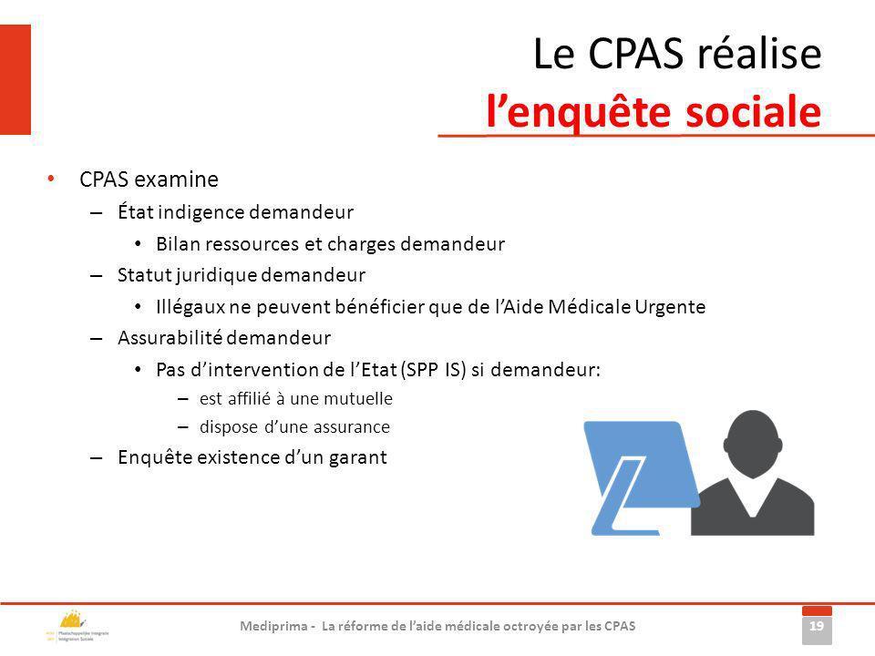 Le CPAS réalise lenquête sociale CPAS examine – État indigence demandeur Bilan ressources et charges demandeur – Statut juridique demandeur Illégaux n