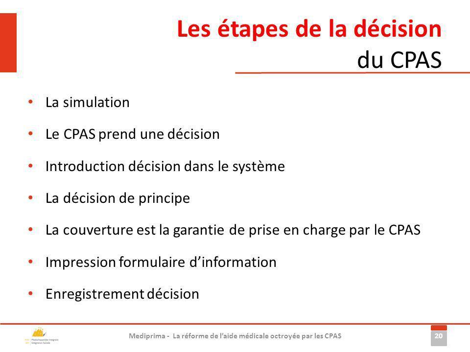 Les étapes de la décision du CPAS La simulation Le CPAS prend une décision Introduction décision dans le système La décision de principe La couverture