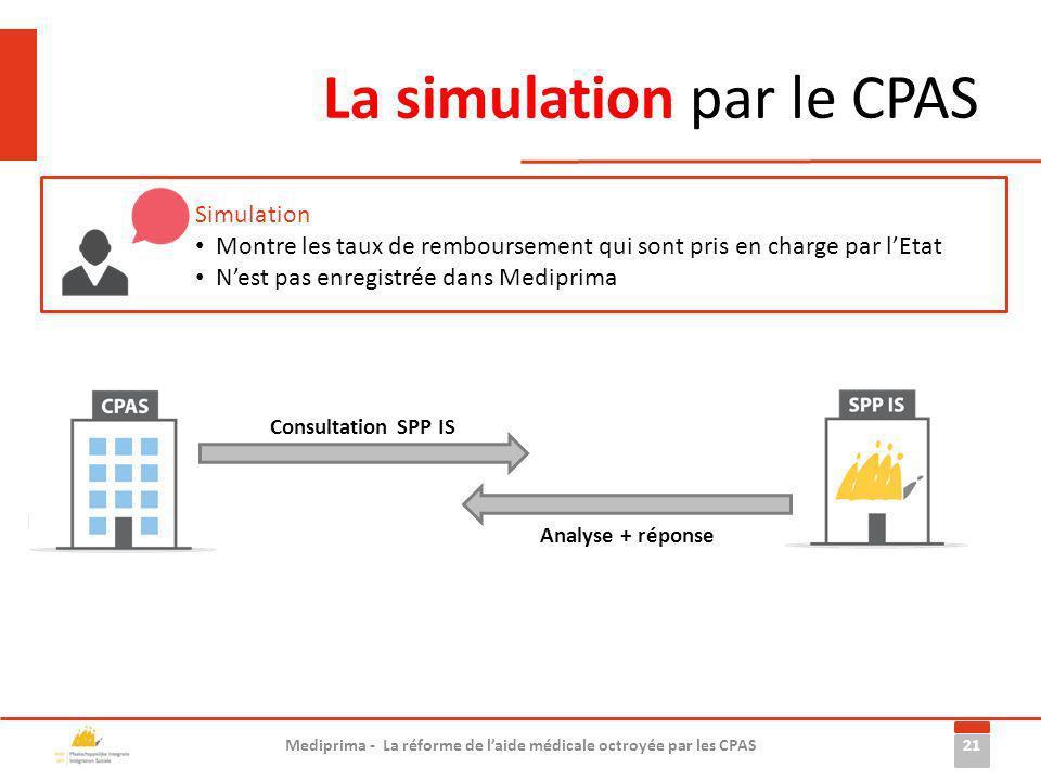 La simulation par le CPAS 21 Simulation Montre les taux de remboursement qui sont pris en charge par lEtat Nest pas enregistrée dans Mediprima Medipri