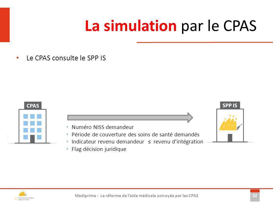La simulation par le CPAS 22 Mediprima - La réforme de laide médicale octroyée par les CPAS Numéro NISS demandeur Période de couverture des soins de s