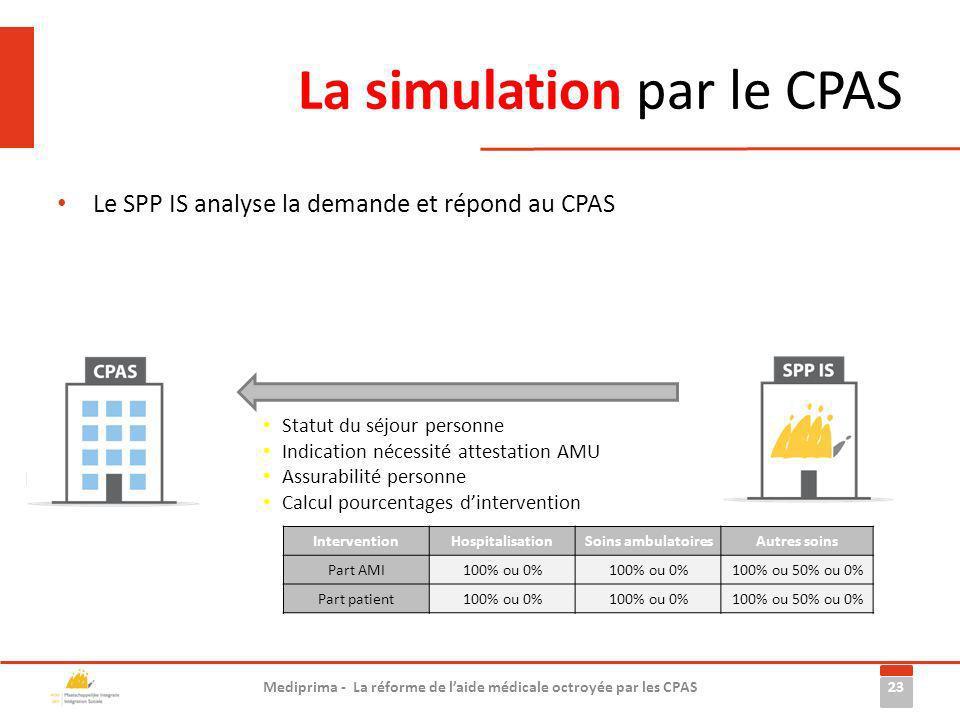 La simulation par le CPAS 23 Mediprima - La réforme de laide médicale octroyée par les CPAS Le SPP IS analyse la demande et répond au CPAS Interventio