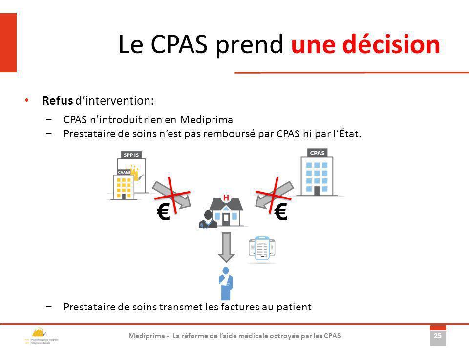 Le CPAS prend une décision Refus dintervention: 25 Mediprima - La réforme de laide médicale octroyée par les CPAS CPAS nintroduit rien en Mediprima Pr