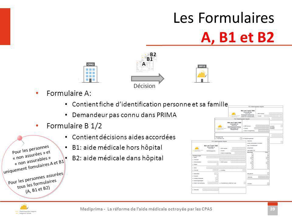 Formulaire A: Contient fiche didentification personne et sa famille Demandeur pas connu dans PRIMA Formulaire B 1/2 Contient décisions aides accordées