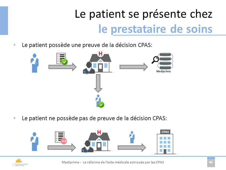 45 Le patient se présente chez le prestataire de soins Mediprima - La réforme de laide médicale octroyée par les CPAS Le patient possède une preuve de