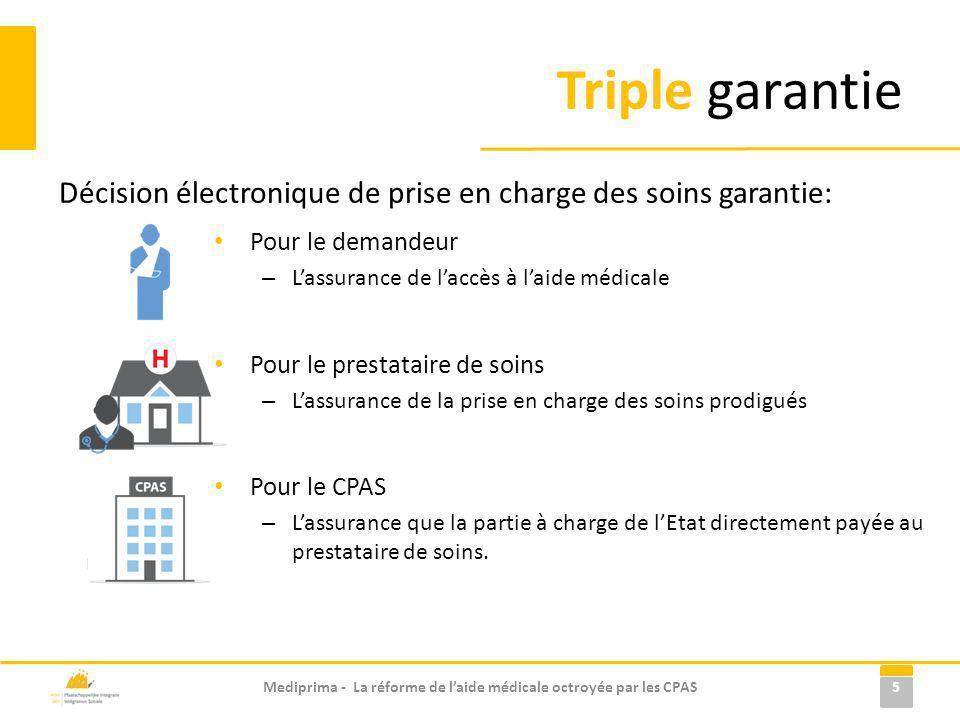 Triple garantie Pour le demandeur – Lassurance de laccès à laide médicale 5 Décision électronique de prise en charge des soins garantie: Pour le prest