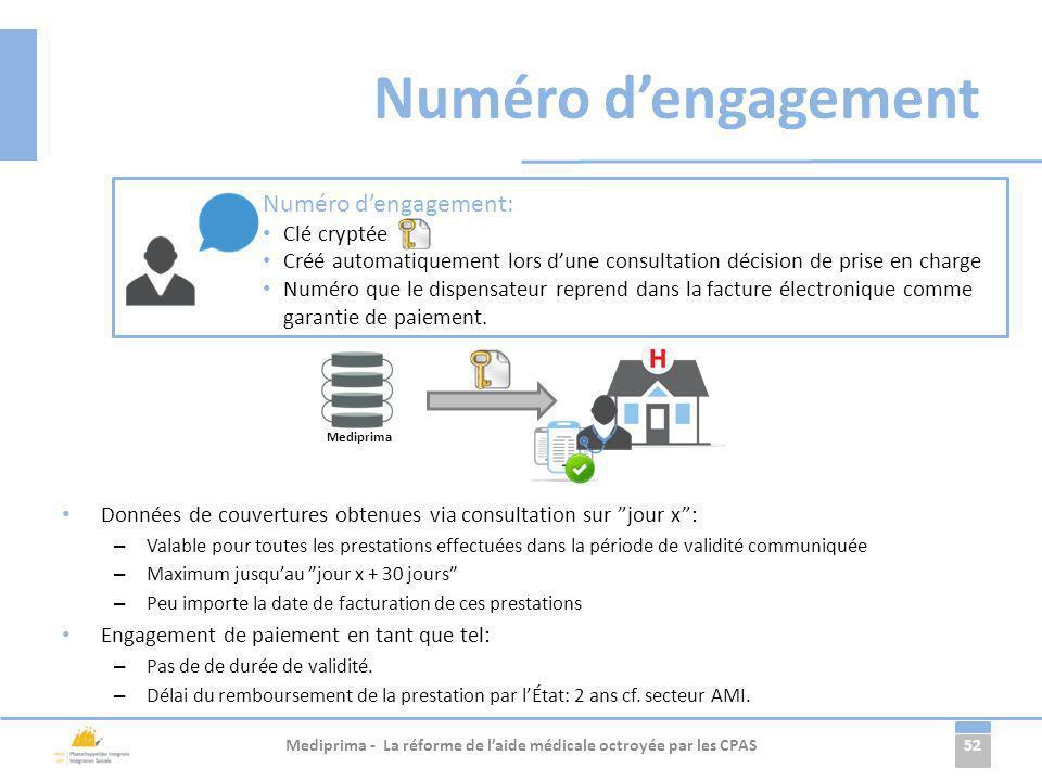 52 Données de couvertures obtenues via consultation sur jour x: – Valable pour toutes les prestations effectuées dans la période de validité communiqu