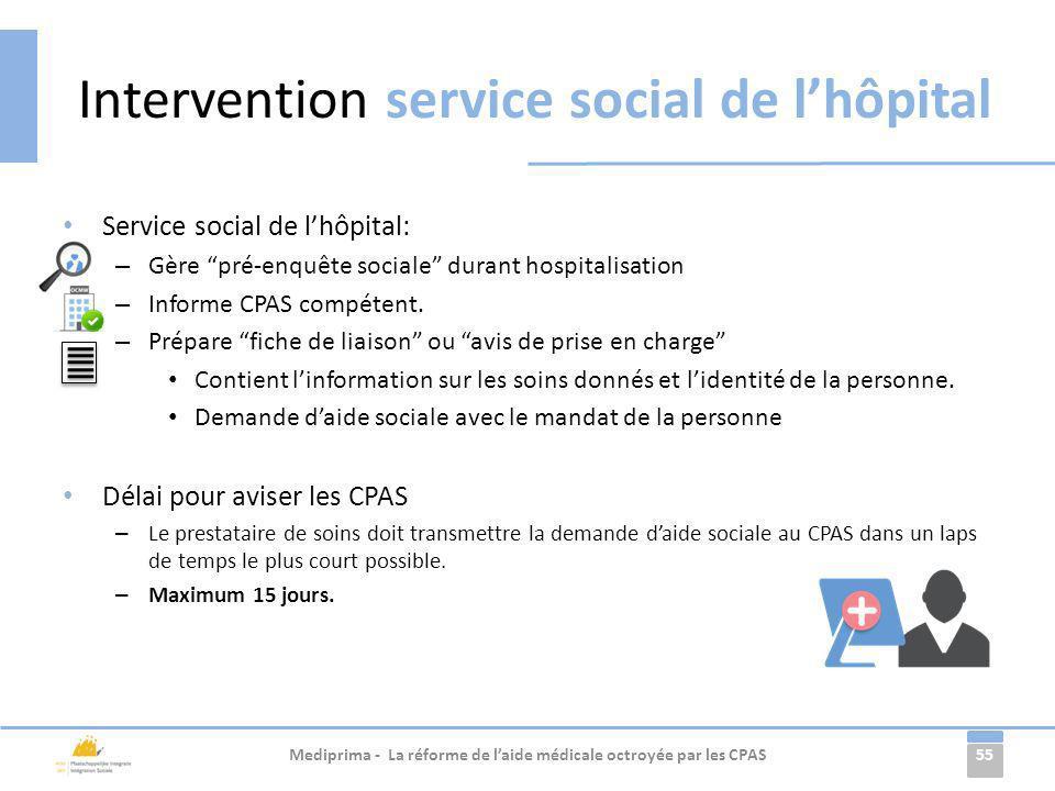 55 Service social de lhôpital: – Gère pré-enquête sociale durant hospitalisation – Informe CPAS compétent. – Prépare fiche de liaison ou avis de prise
