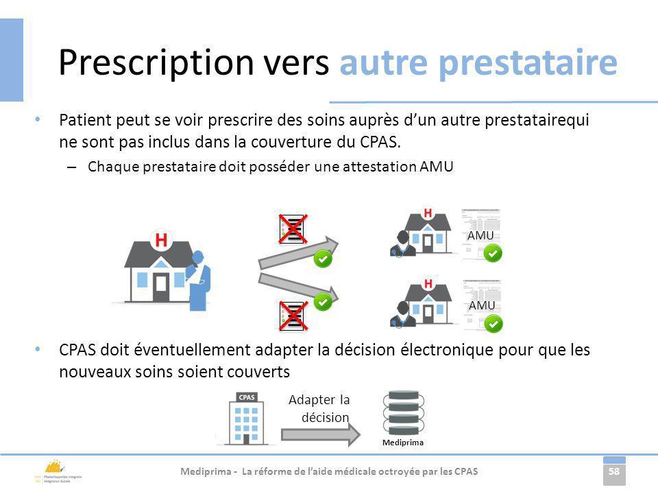 58 Patient peut se voir prescrire des soins auprès dun autre prestatairequi ne sont pas inclus dans la couverture du CPAS. – Chaque prestataire doit p