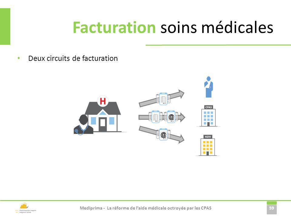 Facturation soins médicales Deux circuits de facturation 59 Mediprima - La réforme de laide médicale octroyée par les CPAS @ @