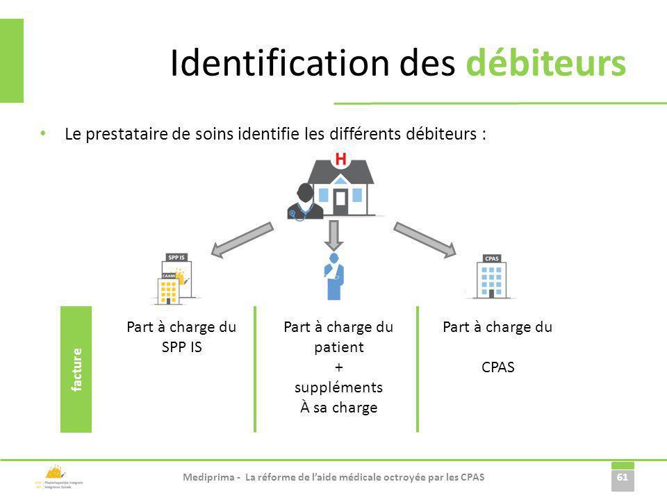 Identification des débiteurs Le prestataire de soins identifie les différents débiteurs : 61 Mediprima - La réforme de laide médicale octroyée par les