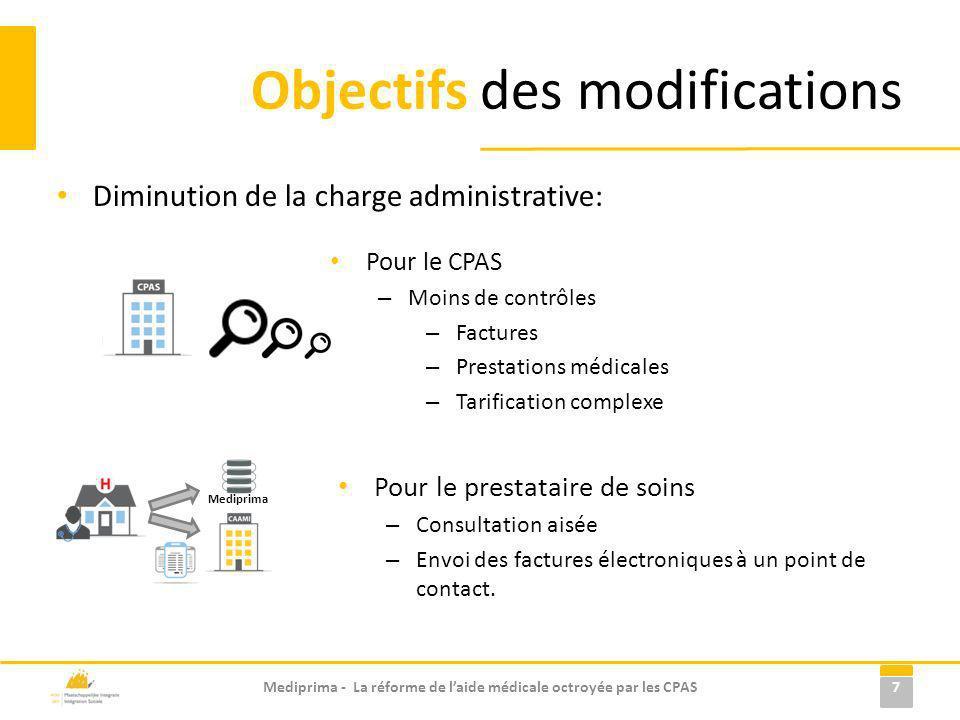 Objectifs des modifications Diminution de la charge administrative: 7 Mediprima Pour le CPAS – Moins de contrôles – Factures – Prestations médicales –
