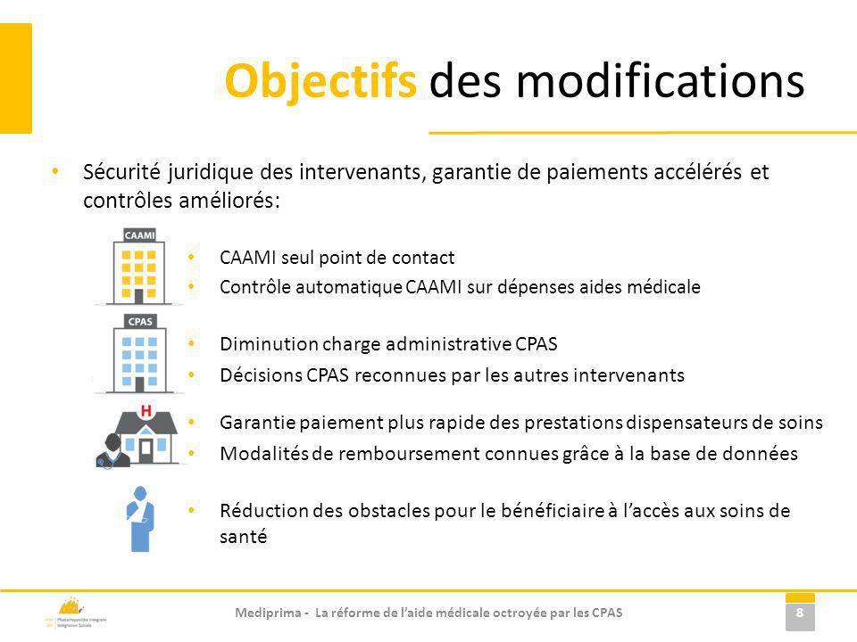 Objectifs des modifications Sécurité juridique des intervenants, garantie de paiements accélérés et contrôles améliorés: 8 CAAMI seul point de contact