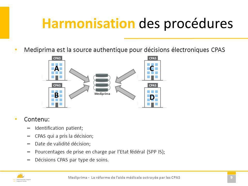 Harmonisation des procédures Mediprima est la source authentique pour décisions électroniques CPAS Contenu: – Identification patient; – CPAS qui a pri