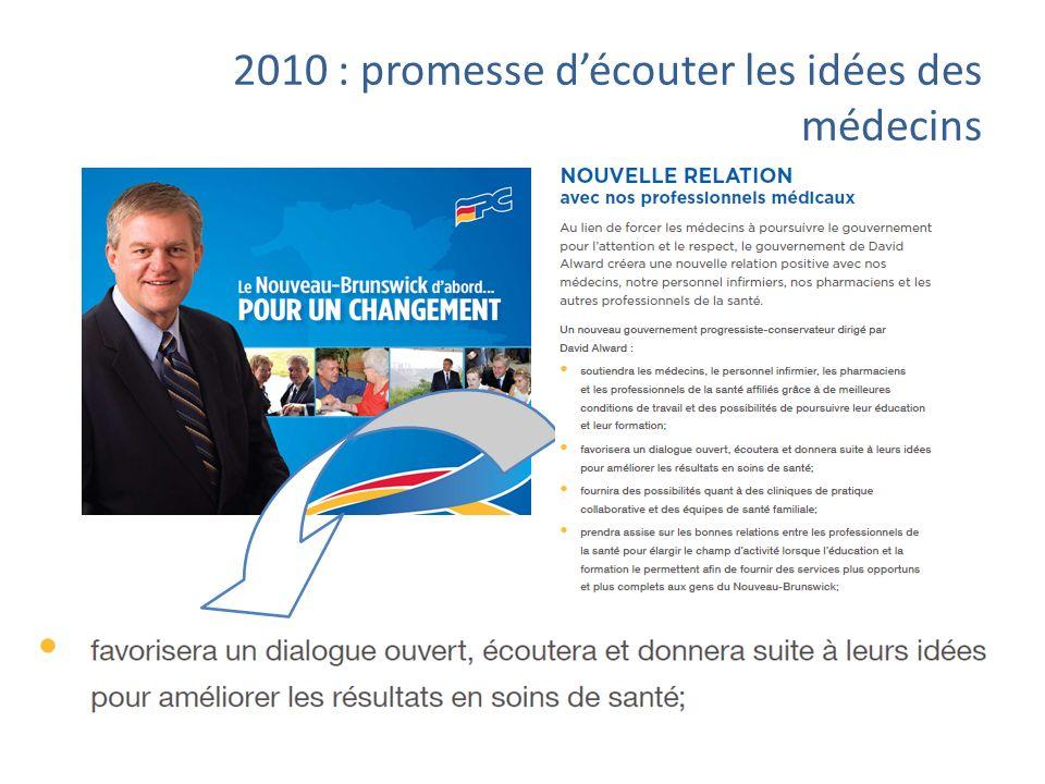 2010 : promesse découter les idées des médecins
