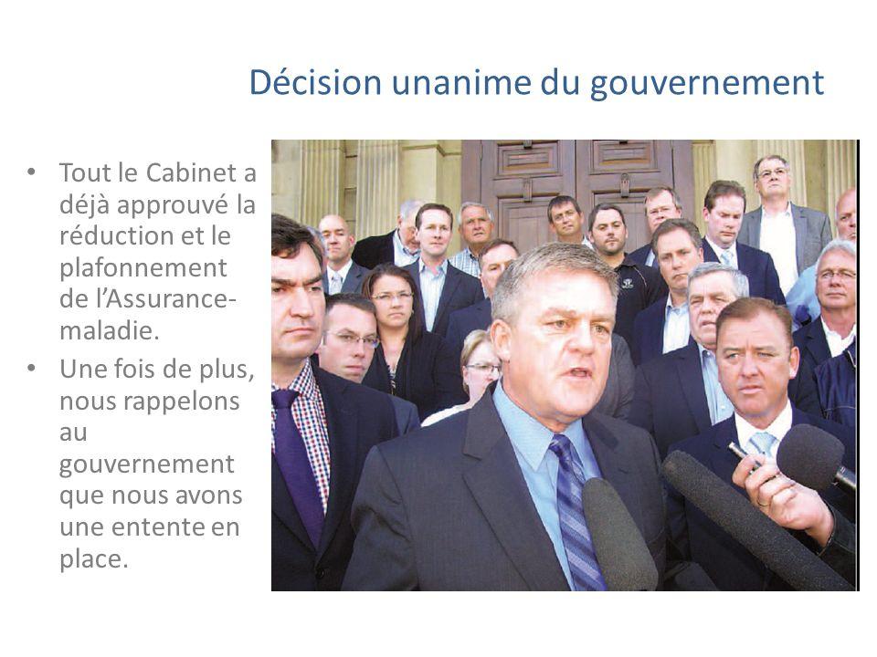 Décision unanime du gouvernement Tout le Cabinet a déjà approuvé la réduction et le plafonnement de lAssurance- maladie. Une fois de plus, nous rappel