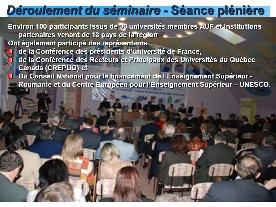 Déroulement du séminaire - Séance plénière Environ 100 participants issus de 30 universités membres AUF et institutions partenaires venant de 13 pays de la région Ont également participé des représentants de la Conférence des présidents duniversité de France, de la Conférence des Recteurs et Principaux des Universités du Québec Canada (CREPUQ) et Du Conseil National pour le financement de lEnseignement Supérieur - Roumanie et du Centre Européen pour lEnseignement Supérieur – UNESCO.