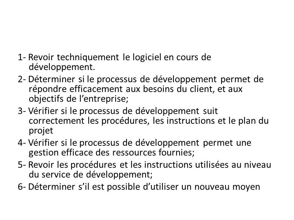 1- Revoir techniquement le logiciel en cours de développement. 2- Déterminer si le processus de développement permet de répondre efficacement aux beso