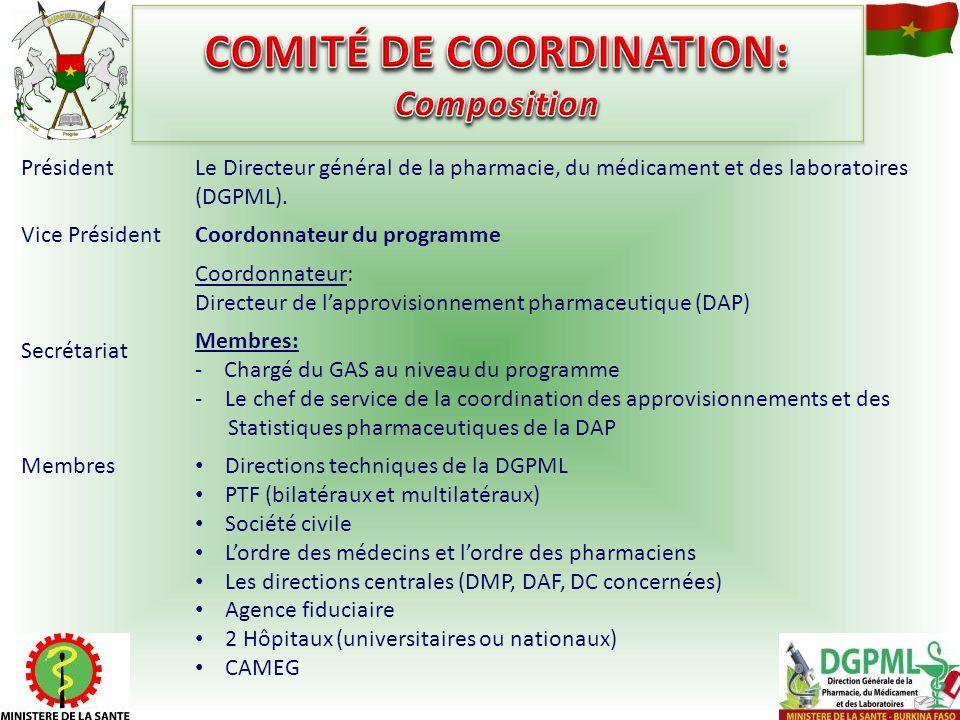 PrésidentLe Directeur général de la pharmacie, du médicament et des laboratoires (DGPML). Vice PrésidentCoordonnateur du programme Secrétariat Coordon