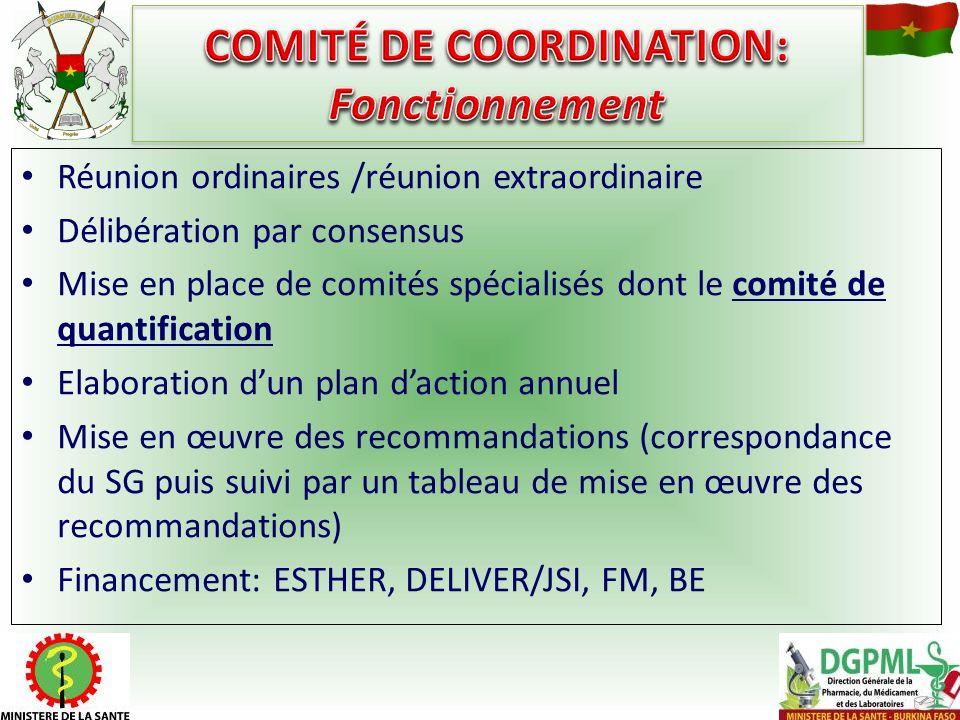 Réunion ordinaires /réunion extraordinaire Délibération par consensus Mise en place de comités spécialisés dont le comité de quantification Elaboratio