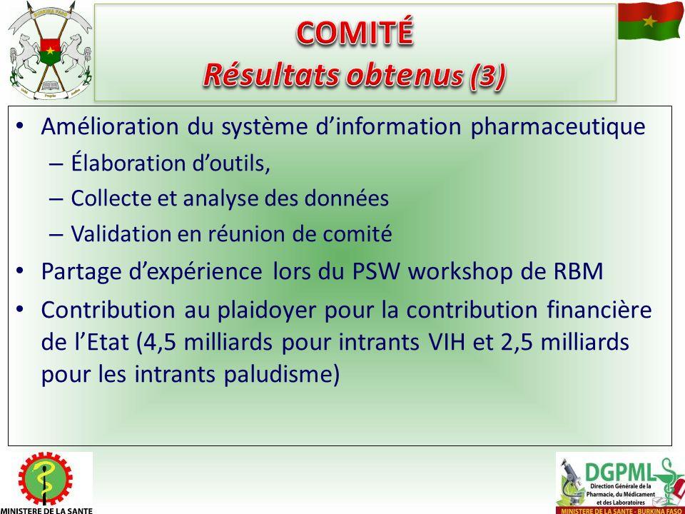 Amélioration du système dinformation pharmaceutique – Élaboration doutils, – Collecte et analyse des données – Validation en réunion de comité Partage
