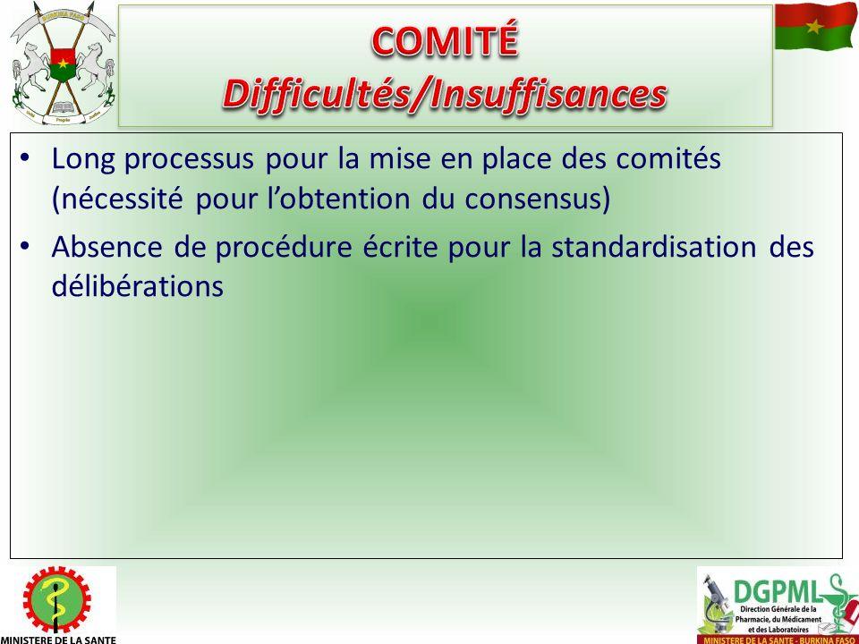 Long processus pour la mise en place des comités (nécessité pour lobtention du consensus) Absence de procédure écrite pour la standardisation des déli