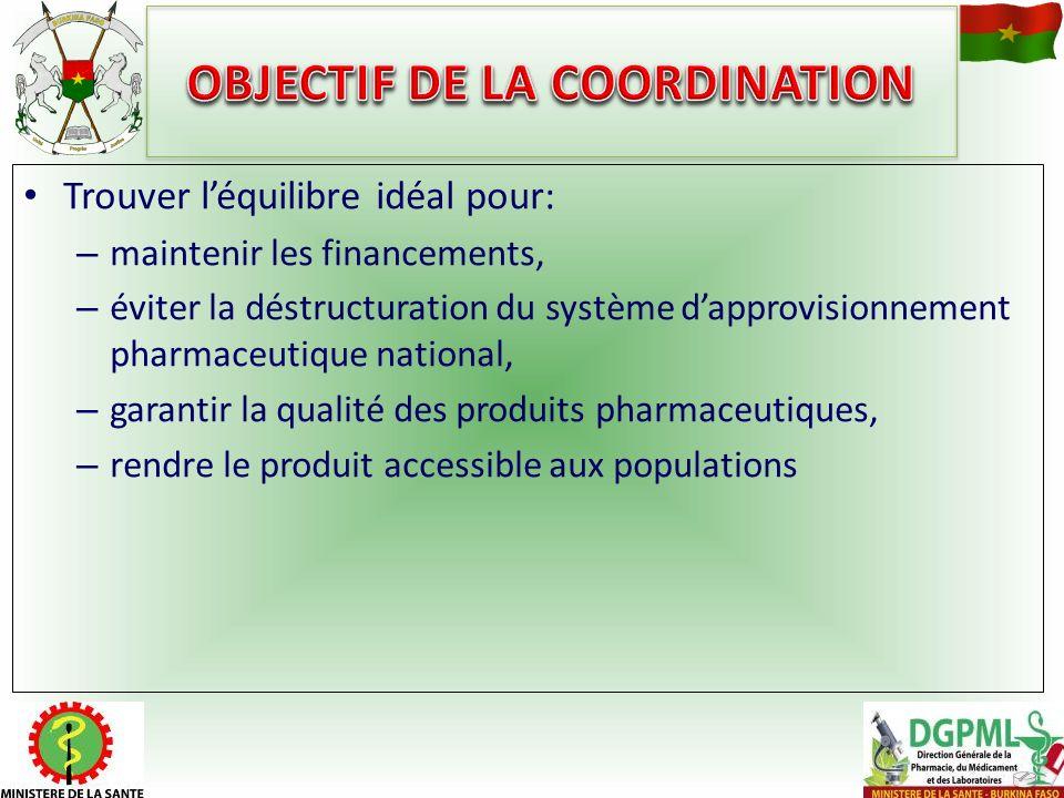 Trouver léquilibre idéal pour: – maintenir les financements, – éviter la déstructuration du système dapprovisionnement pharmaceutique national, – gara