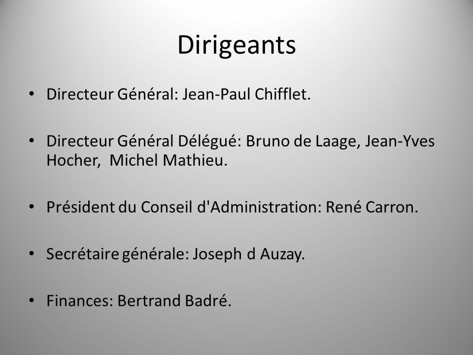 Dirigeants Directeur Général: Jean-Paul Chifflet. Directeur Général Délégué: Bruno de Laage, Jean-Yves Hocher, Michel Mathieu. Président du Conseil d'