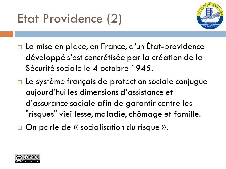 Etat Providence (2) La mise en place, en France, dun État-providence développé sest concrétisée par la création de la Sécurité sociale le 4 octobre 19