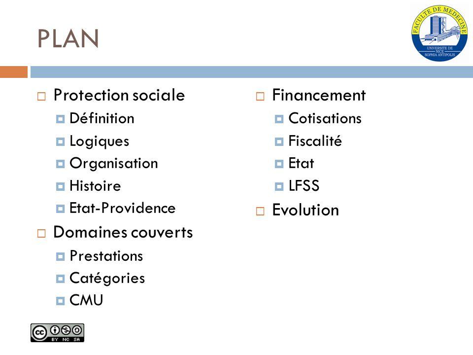 PLAN Protection sociale Définition Logiques Organisation Histoire Etat-Providence Domaines couverts Prestations Catégories CMU Financement Cotisations