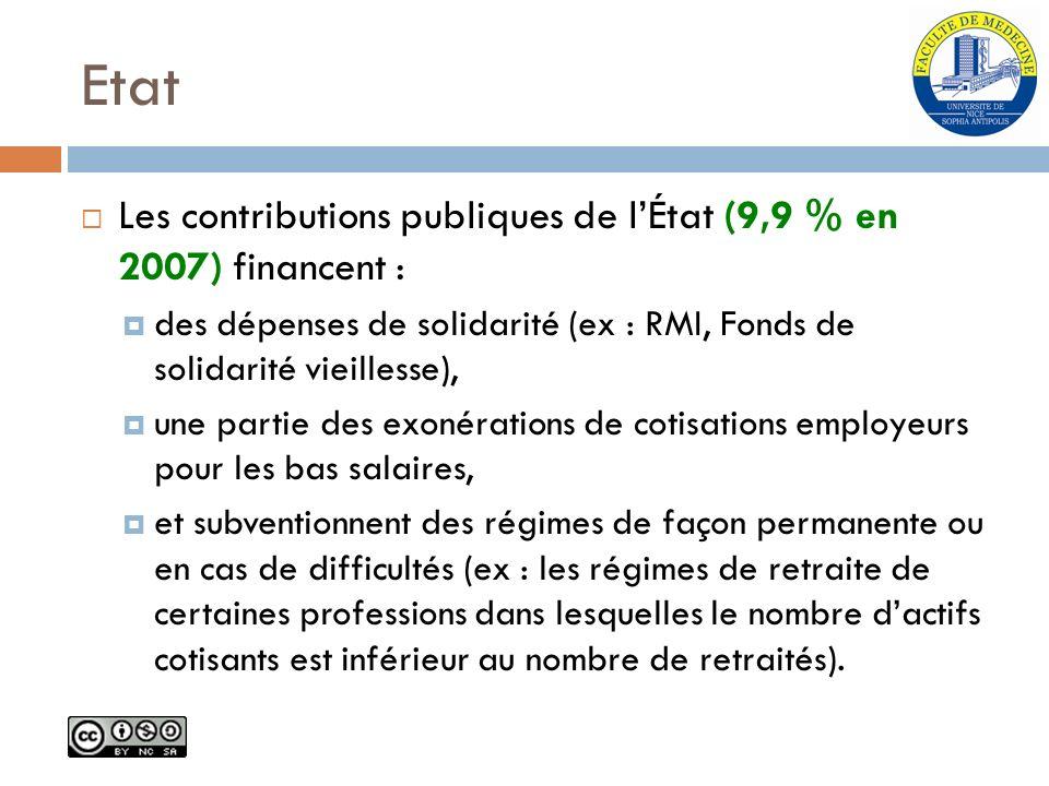 Etat Les contributions publiques de lÉtat (9,9 % en 2007) financent : des dépenses de solidarité (ex : RMI, Fonds de solidarité vieillesse), une parti