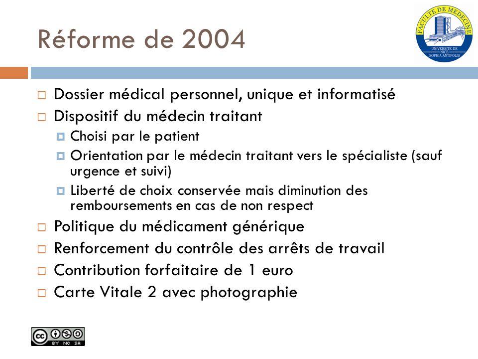 Réforme de 2004 Dossier médical personnel, unique et informatisé Dispositif du médecin traitant Choisi par le patient Orientation par le médecin trait