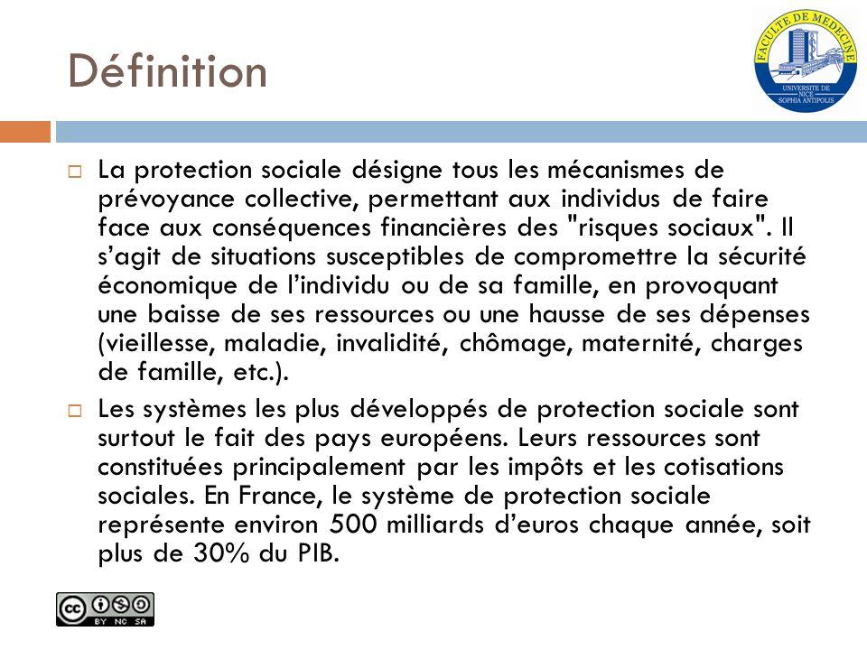 Définition La protection sociale désigne tous les mécanismes de prévoyance collective, permettant aux individus de faire face aux conséquences financi