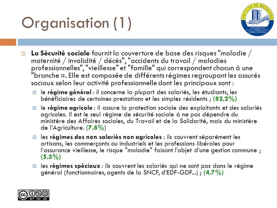 Organisation (1) La Sécurité sociale fournit la couverture de base des risques