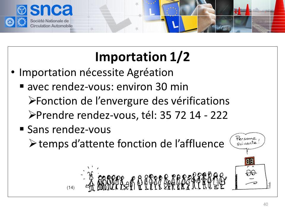 Importation 1/2 Importation nécessite Agréation avec rendez-vous: environ 30 min Fonction de lenvergure des vérifications Prendre rendez-vous, tél: 35 72 14 - 222 Sans rendez-vous temps dattente fonction de laffluence 40 (14)