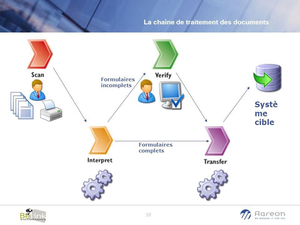 © Aareon France 16 Systè me cible La chaîne de traitement des documents Formulaires complets Formulaires incomplets