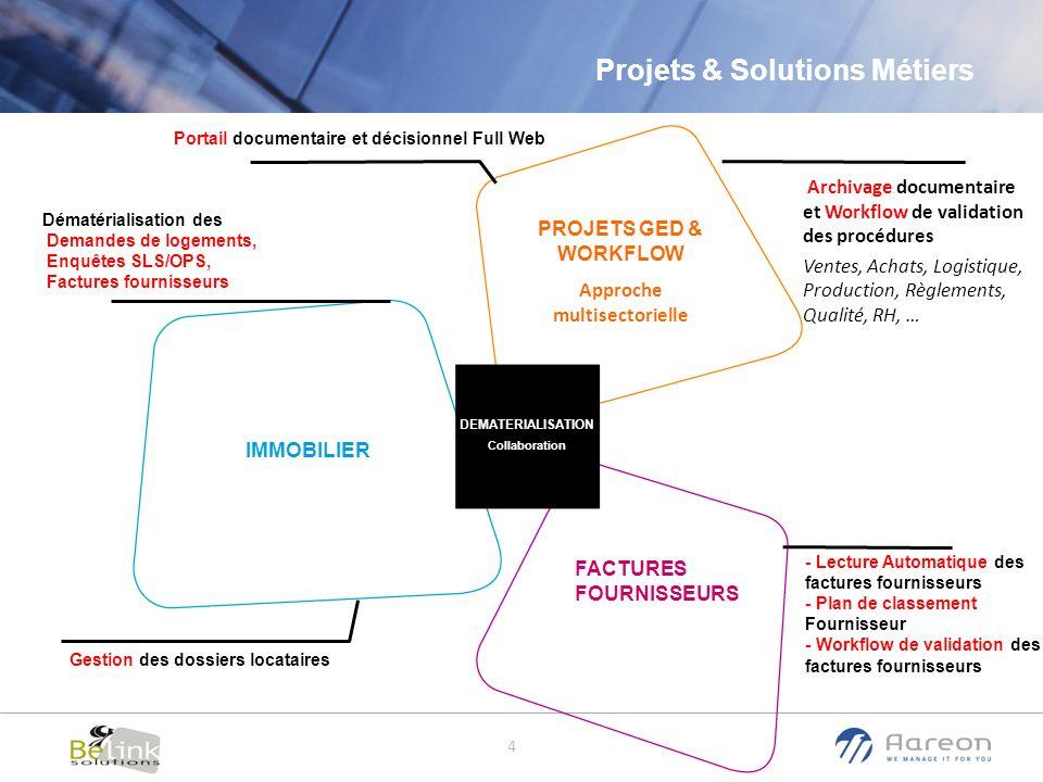 © Aareon France 4 Projets & Solutions Métiers Portail documentaire et décisionnel Full Web Dématérialisation des Demandes de logements, Enquêtes SLS/O