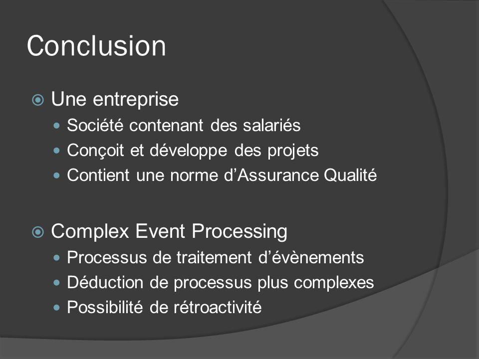 Conclusion Une entreprise Société contenant des salariés Conçoit et développe des projets Contient une norme dAssurance Qualité Complex Event Processi