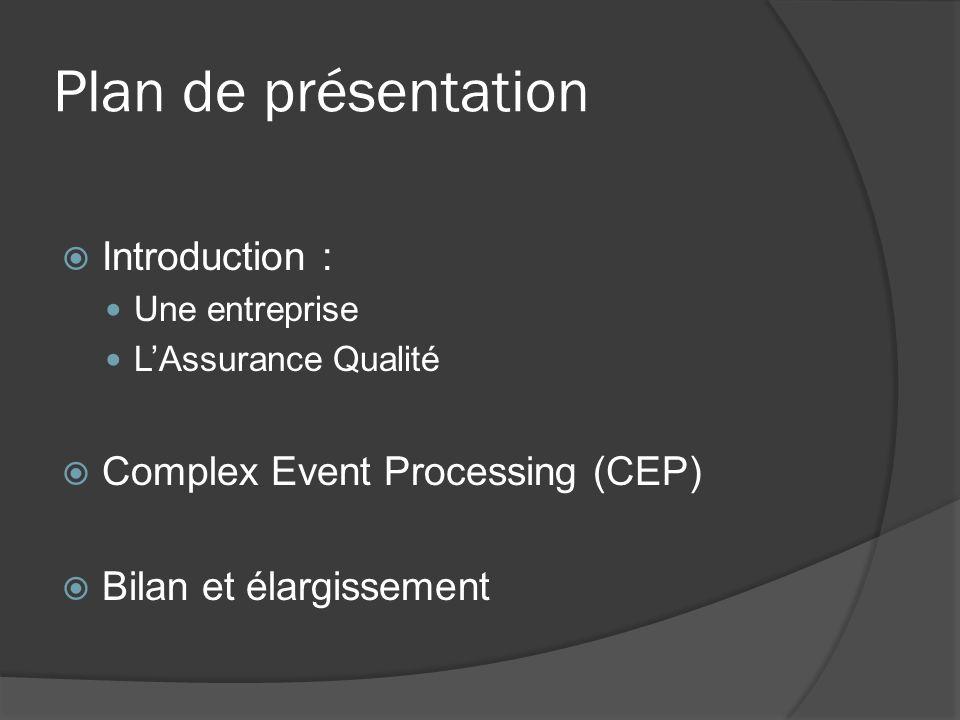 Plan de présentation Introduction : Une entreprise LAssurance Qualité Complex Event Processing (CEP) Bilan et élargissement