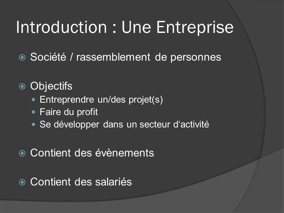 Introduction : Une Entreprise Société / rassemblement de personnes Objectifs Entreprendre un/des projet(s) Faire du profit Se développer dans un secte